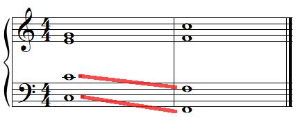 octaves consécutives