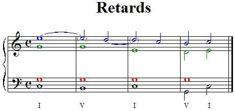 Retards harmoniques