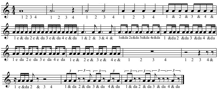 rythms chart