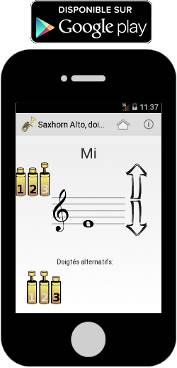 Application doigtés du saxhorn alto