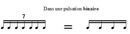 Septolet dans une pulsation binaire