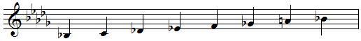 sib mineur harmonique