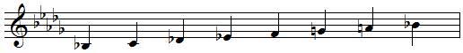 sib mineur mélodique ascendante