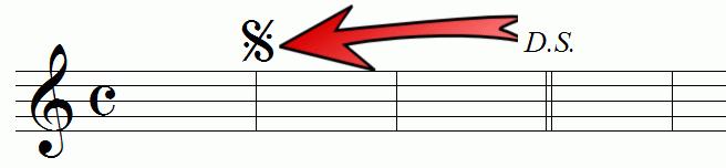 Signe de renvoi (signe et Dal Segno)