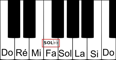 SOL double bémol sur un piano