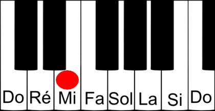 SOL triple bémol sur un piano