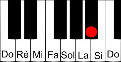 SOL triple dièse sur un piano