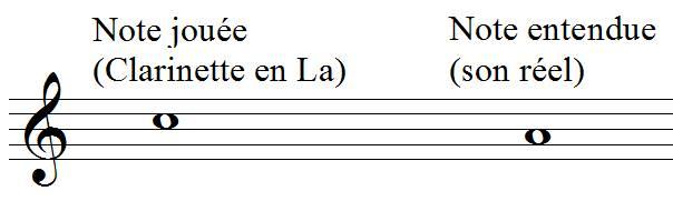 son réel et clarinette en LA
