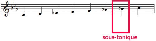 sous-tonique de la gamme de DO mineur naturelle