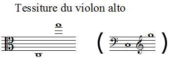 Tessiture du violon alto