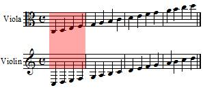 transposition alto violon