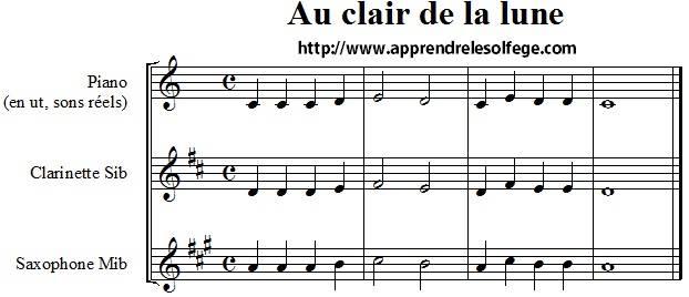 partition piano facile sans solfege