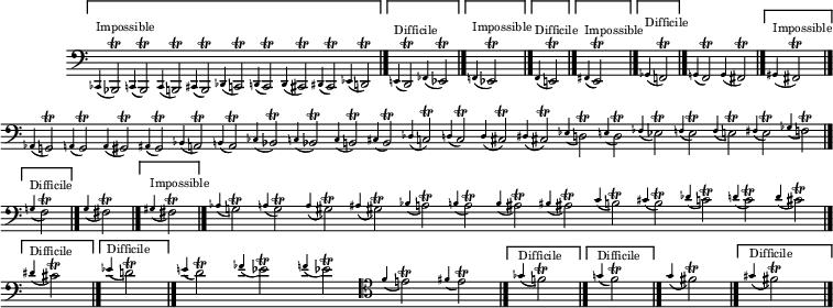 Trilles au basson dans le Traité d'instrumentation et d'orchestration de Berlioz