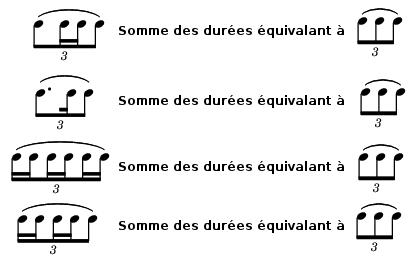 triolets composés de figures de notes de durées différentes