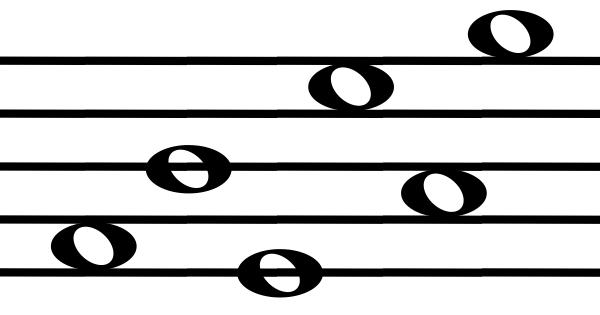 Les hauteurs de sons