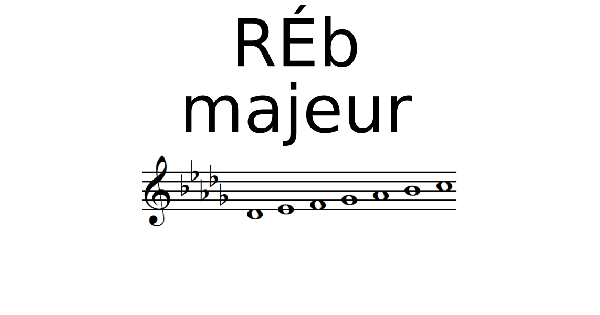 Gamme de RÉ bémol Majeur