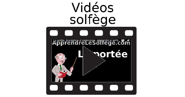 Les vidéos au sujet du solfège
