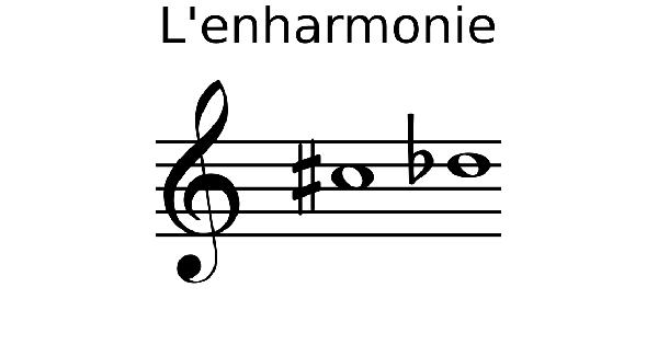 L'enharmonie