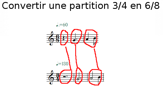 Convertir une partition 3/4 en 6/8