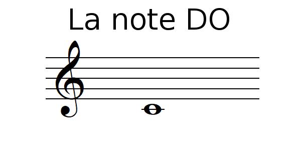 La note DO