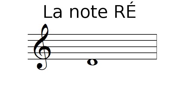 La note RÉ