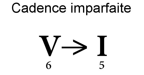 Cadence imparfaite