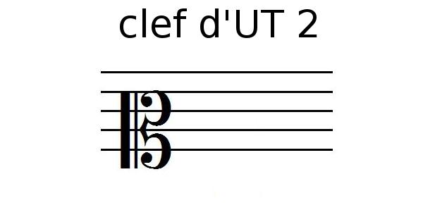 La clef d'UT 2