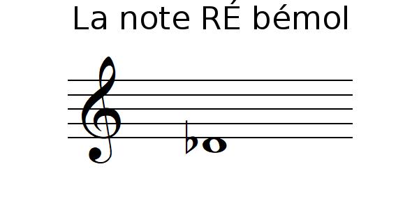 La note RÉ bémol