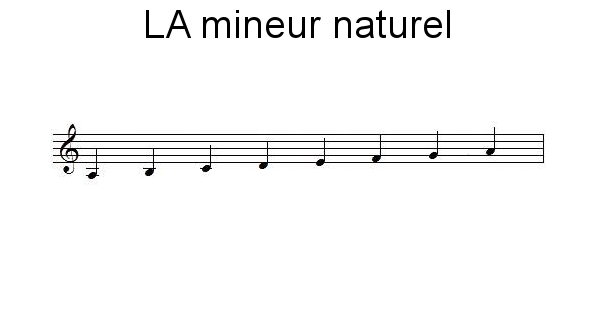 Gamme de LA mineur naturel