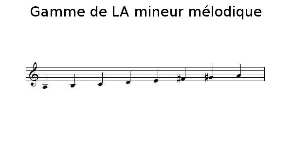 Gamme de LA mineur mélodique