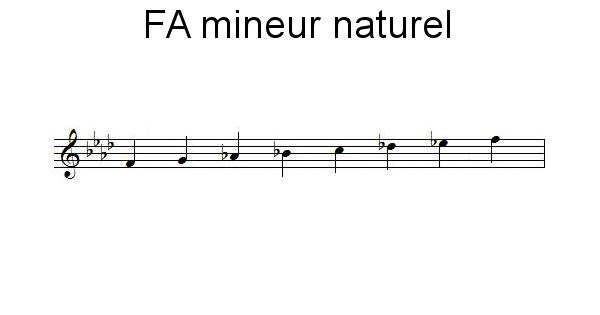 Gamme de FA mineur naturel