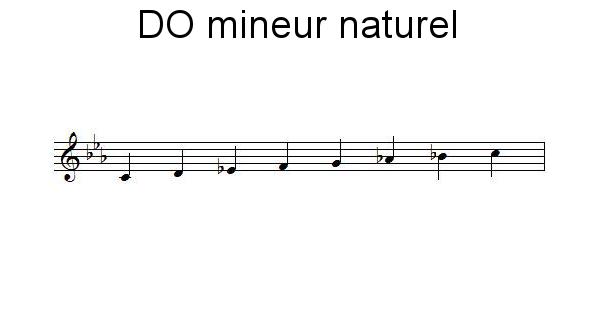 Gamme de DO mineur naturel