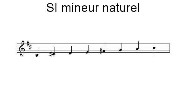 Gamme de SI mineur naturel