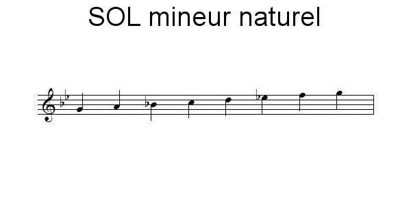 Gamme de SOL mineur naturel
