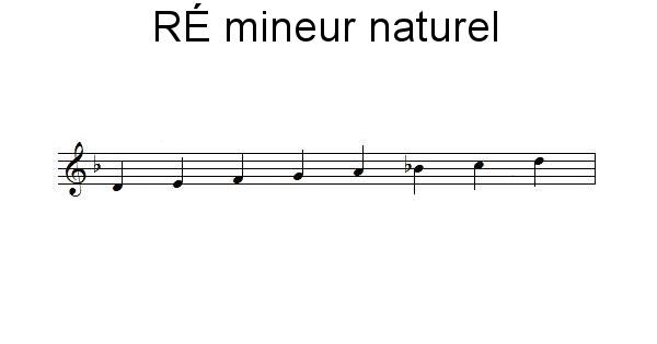 Gamme de RÉ mineur naturel