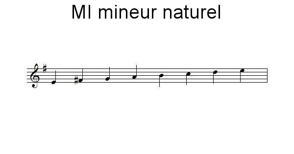 Gamme de MI mineur naturel