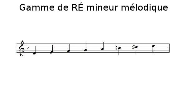 Gamme de RÉ mineur mélodique