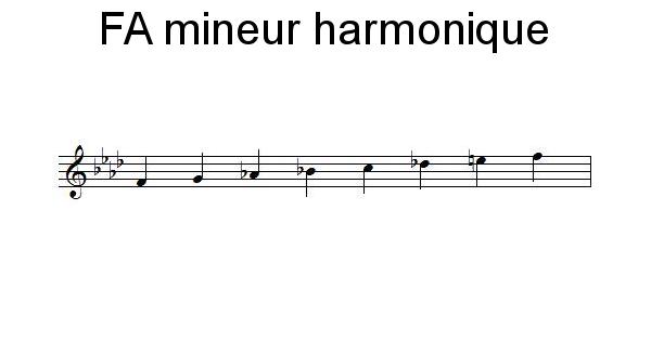 Gamme de FA mineur harmonique