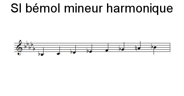 Gamme de SI bémol mineur harmonique