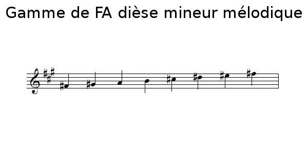Gamme de FA dièse mineur mélodique