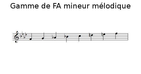 Gamme de FA mineur mélodique