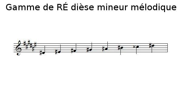 Gamme de RÉ dièse mineur mélodique