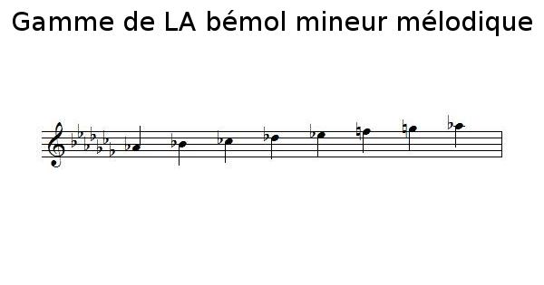 Gamme de LA bémol mineur mélodique