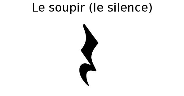 Le soupir (le silence)