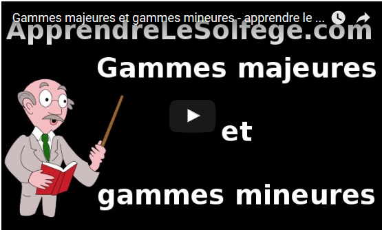 Gammes majeures et gammes mineures