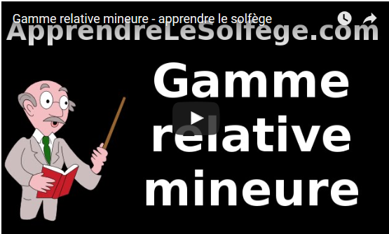 Gamme relative mineure