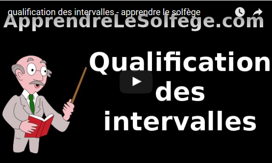 Qualification des intervalles